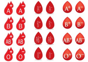 vector-blood-typed-drops